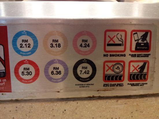 Sushi King Prices according to the plate colour