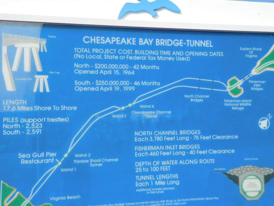 Map of the CBBT  Picture of Chesapeake Bay BridgeTunnel Cape