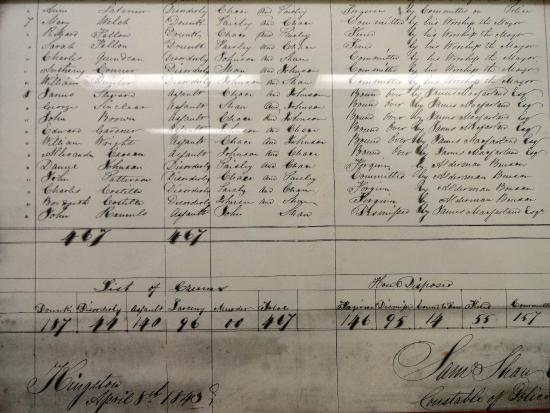 City Hall: The list of jailed people on 8th april 1843