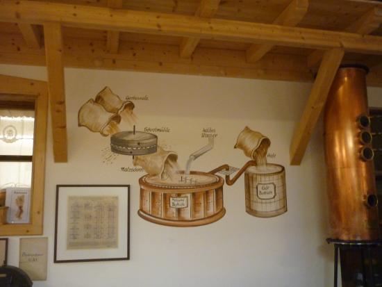 Handwerksmuseum Drexler