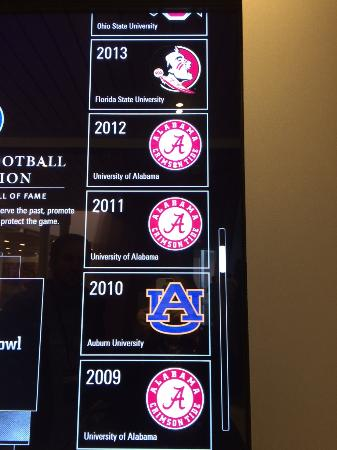Jpg picture of college football hall of fame atlanta tripadvisor