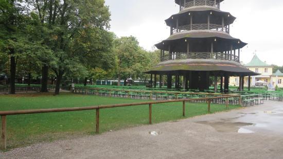 English Garten Beer Garden Picture Of Hilton Munich Park Munich