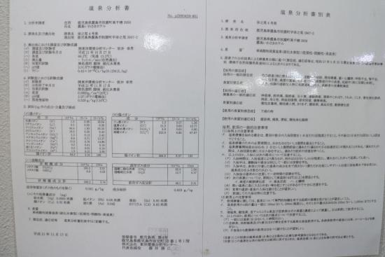 Miyama no yu : 温泉成分表(泉源3か所あります)