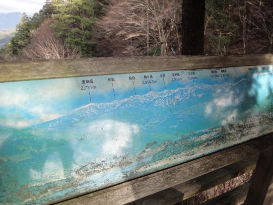 Koiji Pass