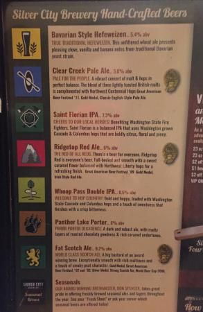 Silverdale Brewing craft beer list