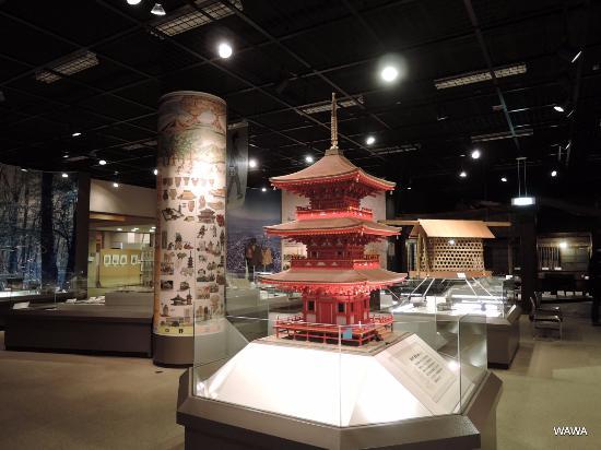 Nakano-ku History and Folklore Museum