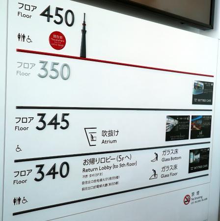Tokyo Skytree observation deck details