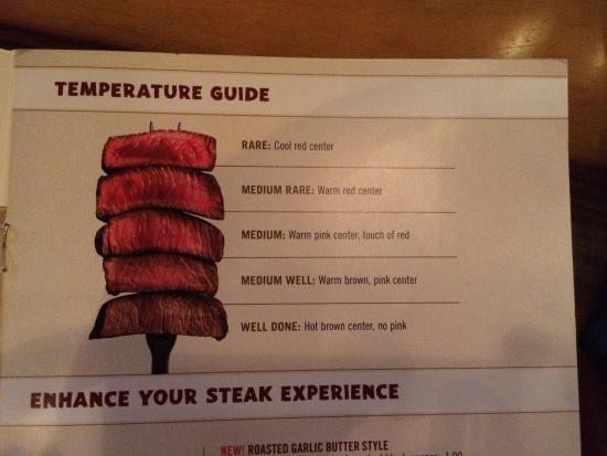 Le choix au niveau des cuissons est respecté