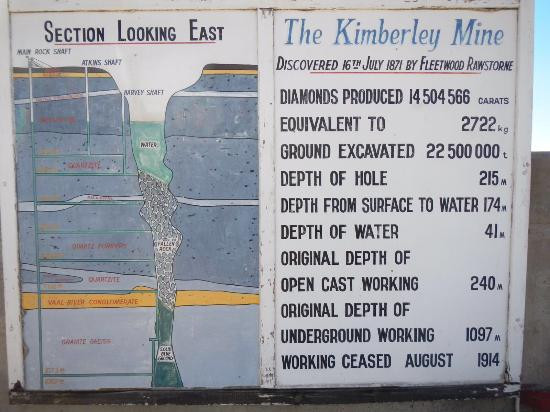 Kimberley, جنوب أفريقيا: photo0.jpg