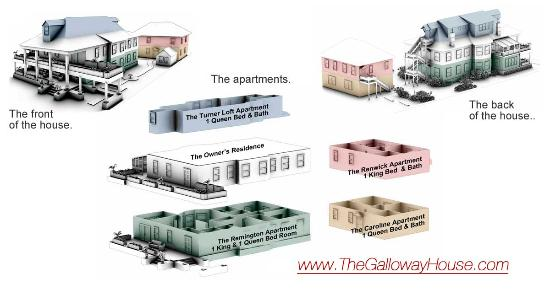 The Galloway House Apartment and Breakfast照片