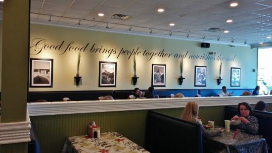 New Restaurants In Harbison Sc