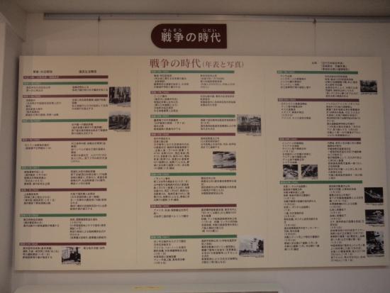 Heiwa Kinen Shiryo Tenjishitsu