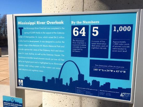Øst St. Louis, IL: .