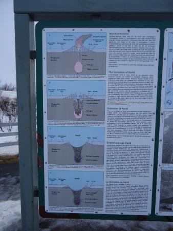 Selfoss, Island: Sur la formation du cratère de Kerid