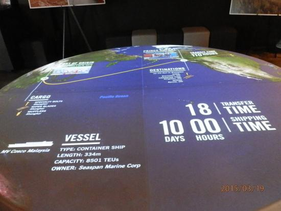 Port Interpretive Centre: Travel timme for shipping vessels.