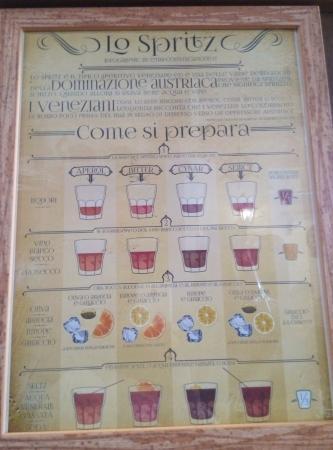 Da Cri Cri e Tendina : попробуйте сделать шпритц сами