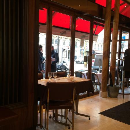 Restaurant Le Copernic Paris