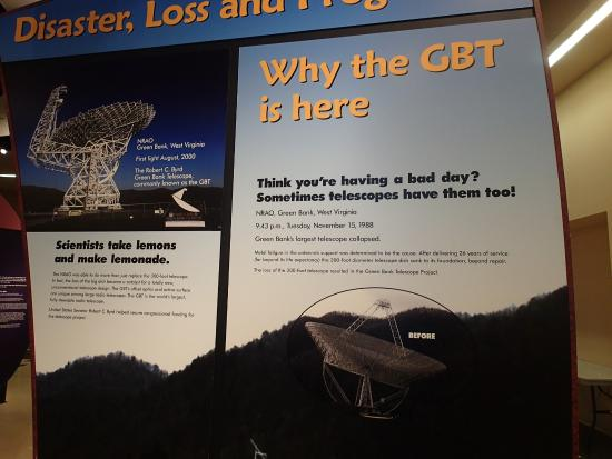 Green Bank, Virginia Occidental: Lots of information in the science center