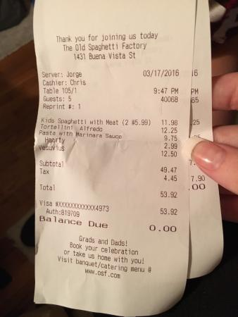 What our actual bill was