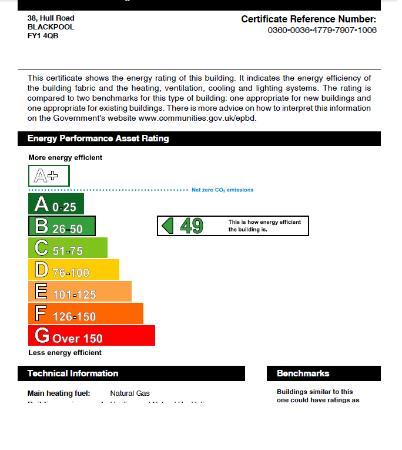 Chorlton Hotel: Energy Performance Certificate