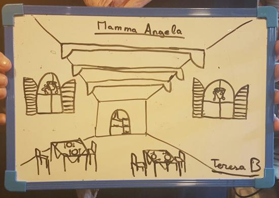 Mamma Angela: Kommentare unser kleinen Gäste