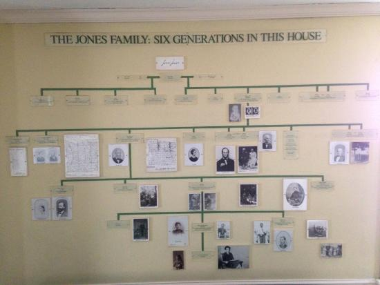 ‪‪Weston‬, ماساتشوستس: Six generations of the Jones Family in this house‬
