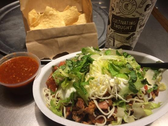 chipotle mexican grill evaluation