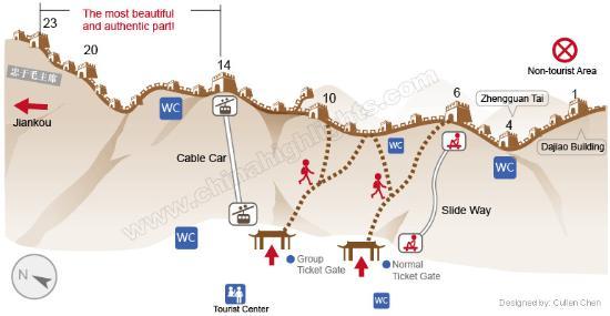 Gran Muralla China en Mutianyu: Enclosed cable car goes to peak 14