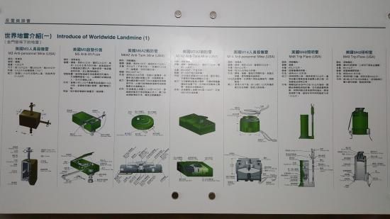 Yongshi Fort
