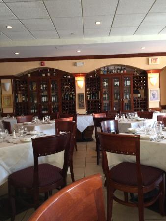 Good Restaurants In Westchester