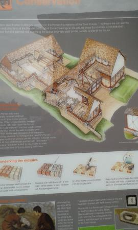 Romano-British House: Site information board
