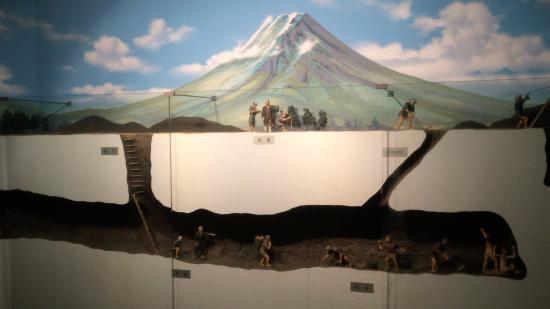 Lake Kawaguchi Arakuranuki History Museum