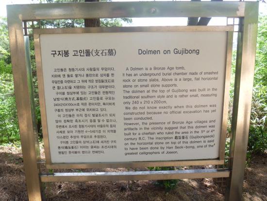 Gimhae Gujibong Peak
