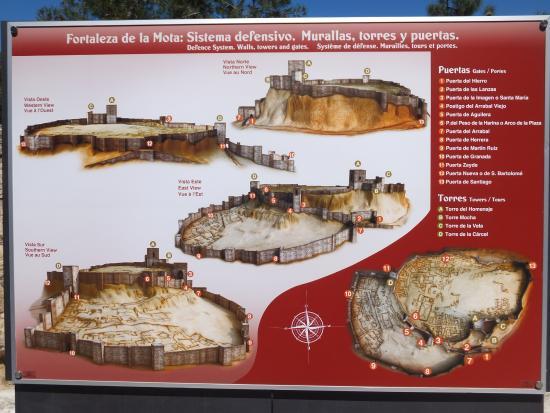Alcala la Real, Spanje: Système défensif de la forteresse