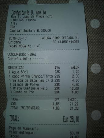 Rainha Dona Amélia Confeitaria