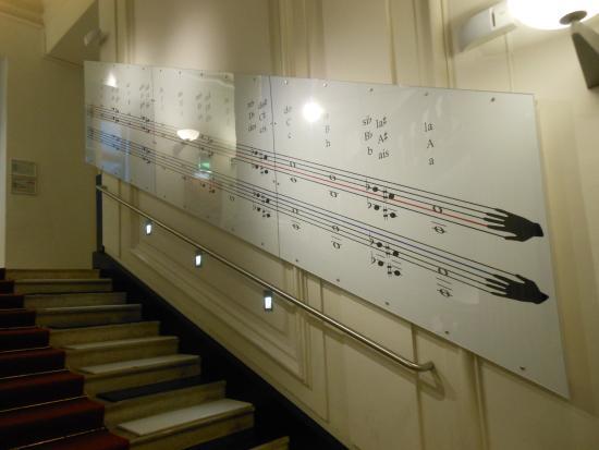 Haus der Musik: A medida que subes los escalones, suenan notas de piano y se van iluminando en el panel lateral.