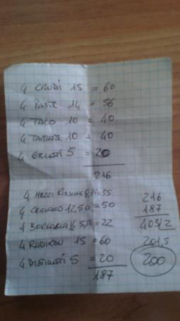 Ardea, Itália: resoconto della cena: 400 euro in 4, fortuna avevamo il 50% di sconto thefork