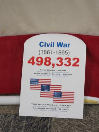Columbus, Kuzey Carolina: Number Killed in Civil War