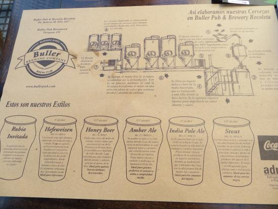 Beer Menu  Picture Of Buller Pub  Brewery Buenos Aires  Tripadvisor