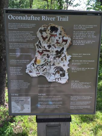 Oconaluftee River Trail