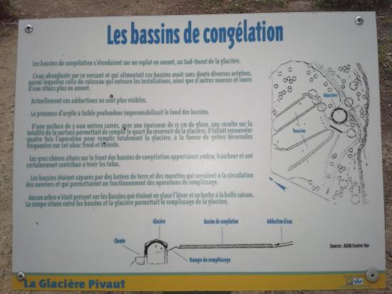 Glacières de Pivaut : plan des bassins de congélation