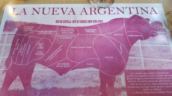 La Nueva Argentina