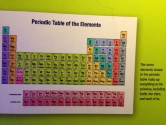 Periodic table picture of perot museum of nature and science perot museum of nature and science periodic table urtaz Image collections