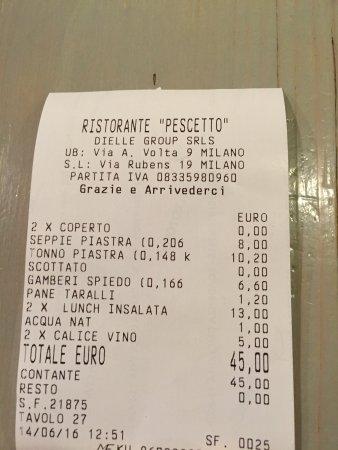 Photo8jpg Picture Of Pescetto Milan Tripadvisor
