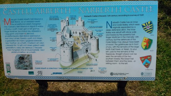 ‪‪Narberth‬, UK: Narberth Castle Description Board‬