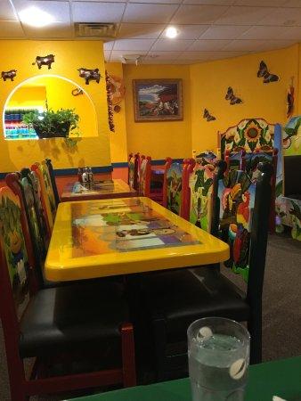 Best Mexican Restaurants In Sioux Falls