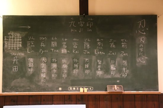 "Ninja meditation ""Kuji-in"" - Linm, Pyou, Tou, Sha, Kai, Jin"