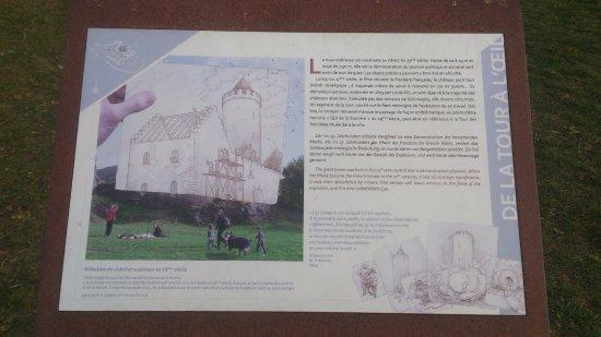 Thann, Франция: Panneau explicatif