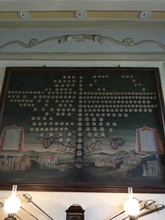 Fondazione Marini Clarelli Santi - Casa Museo degli Oddi: photo0.jpg