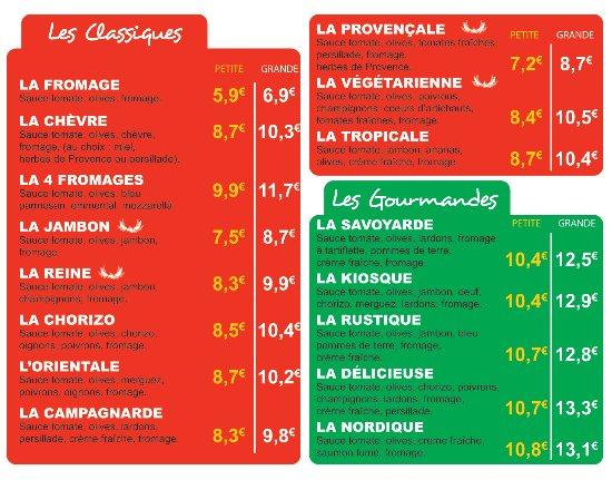 Coutras, ฝรั่งเศส: Carte